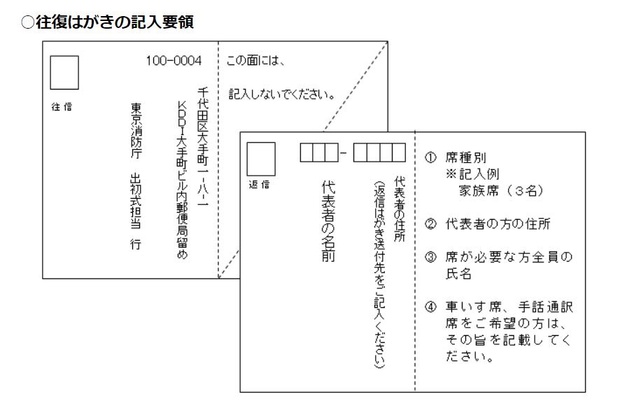 2018平成30年東京消防出初式