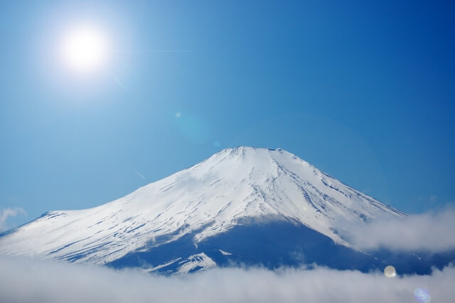 富士山,高さ,頂上,フィート,語呂合わせ,覚え方,五合目,